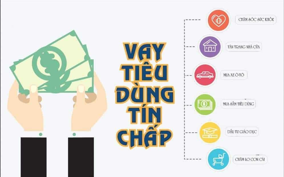 Hỗ trợ vay tiền mặt tại Đà Nẵng - Nhanh chóng - An toàn
