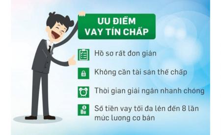 Vay tín chấp lãi suất thấp nhất Đà Nẵng